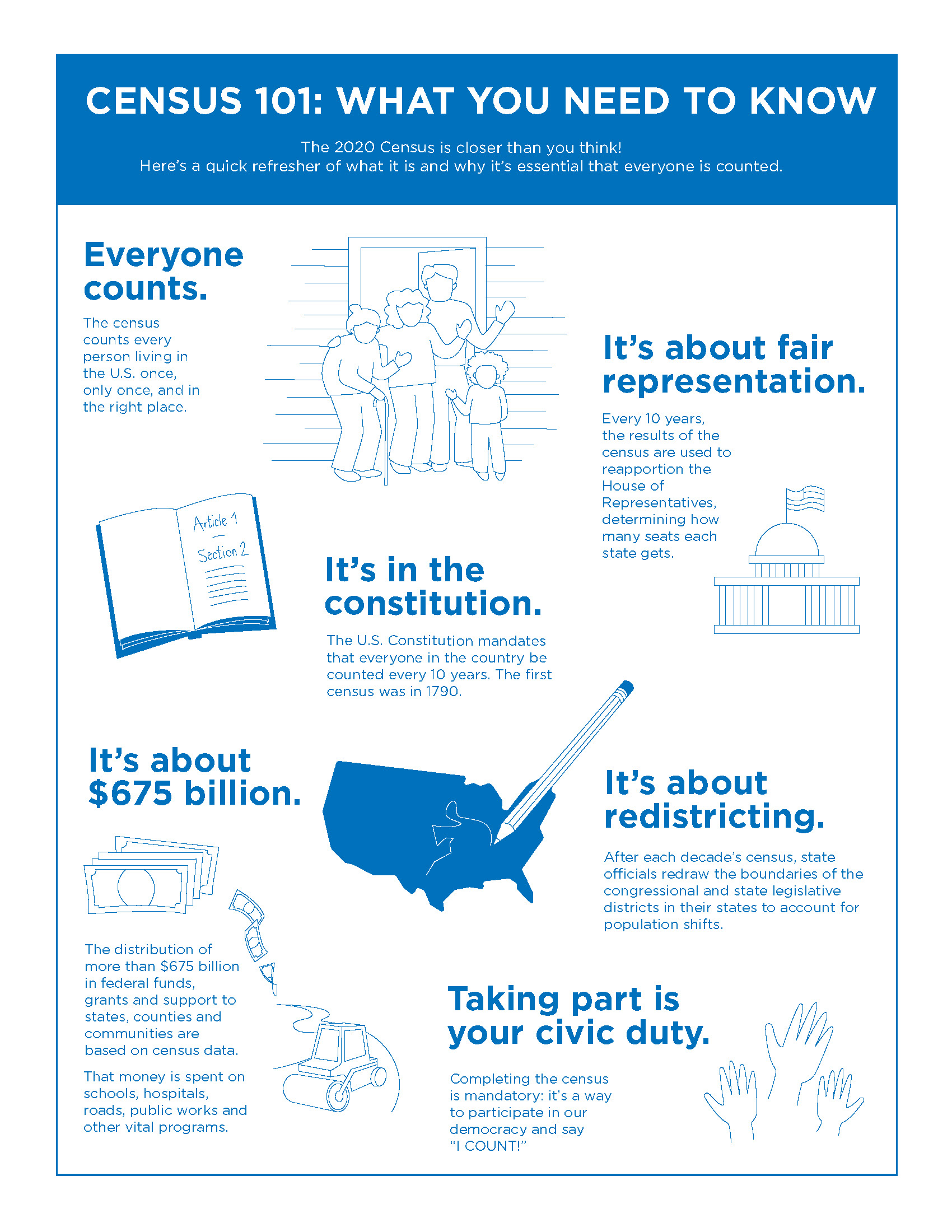 Census Information in Graphic Format