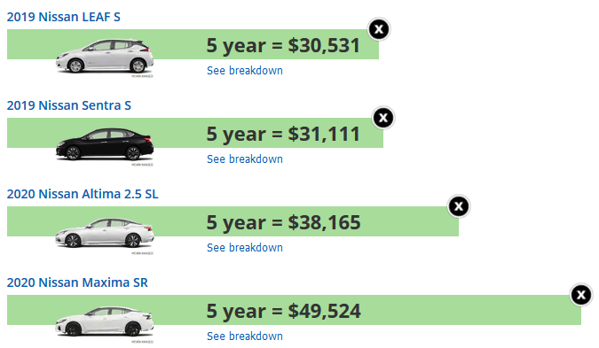 EV Cost of Ownership